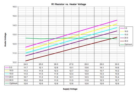 resistor sizes common resistor sizes 28 images want to learn about led arrays common resistance values