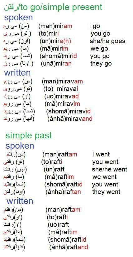 farsi language the 25 best language ideas on