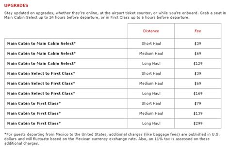 virgin baggage fee how to upgrade to virgin america first class