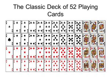 how to make a deck of cards intro to probability ppt