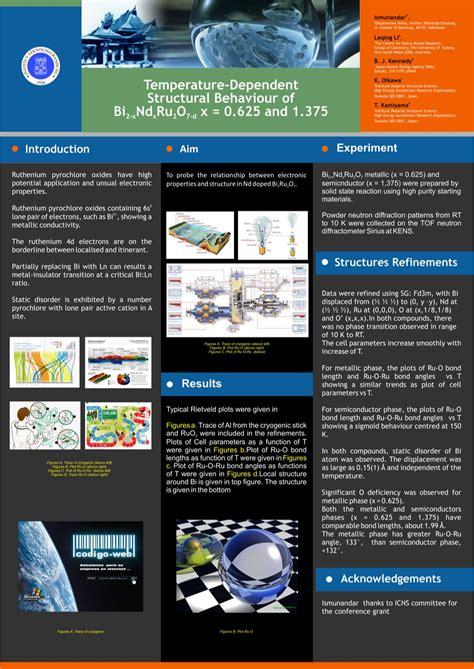 format cv dikti template poster ilmiah desain 4 templates data
