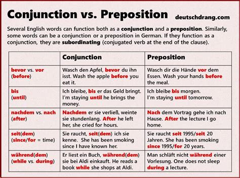 exle of conjunction german subordinating conjunctions unterordnende konjunktionen