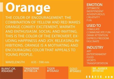meaning of the color orange color meaning and psychology of red blue green yellow