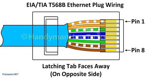 cat5 telephone wiring diagram wiring