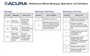 Acura Engine Codes What Service Is The Code B13 For A 2007 Mdx 38 000