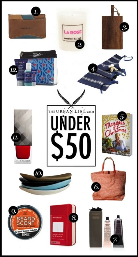 12 great christmas gifts for less than 50 sydney the