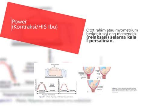Asuhan Ibu Dengan Kanker Serviks 1 konsep dasar ibu intranatal dan asuhan keperawatan pada ibu intranata
