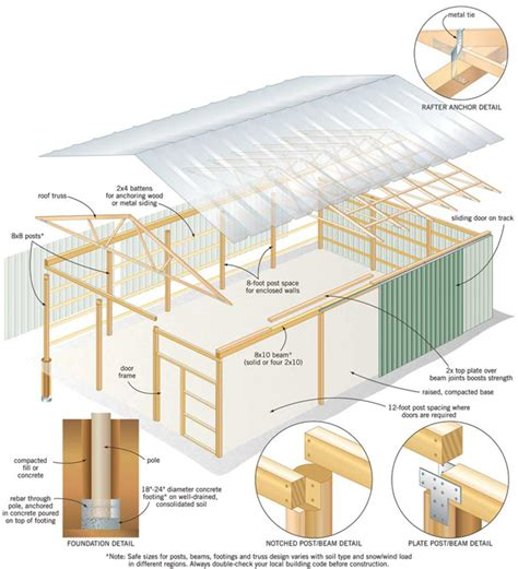design house construction free how to build a pole barn plans for free quick
