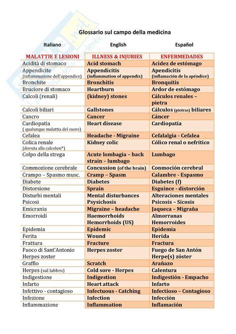 alimenti in inglese glossario it en es sul cibo e gli alimenti appunti di