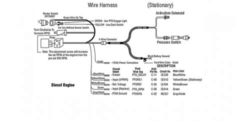 allison automatic transmission pto wiring diagrams