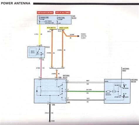 gm power antenna wiring diagram wiring diagram with