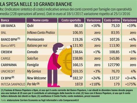 elenco banche bologna banche rincarati i conti correnti la mappa dei costi e