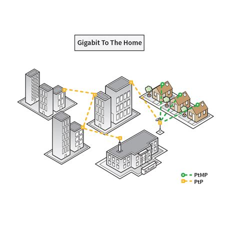 Home Gigabit Network Design | 100 home gigabit network design gliffy diagrams for