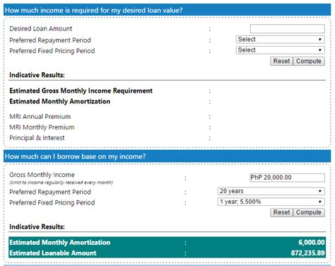 pagibig housing loan calculator pag ibig housing loan requirements checklist