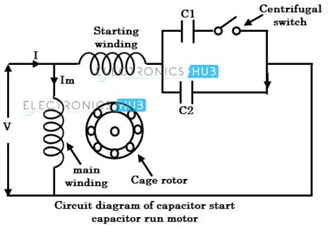 capacitor start motor circuit diagram types of single phase induction motors