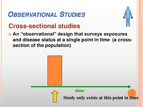 retrospective cross sectional study study design amir