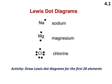 mainly science gisboyshigh drawing lewis dot diagrams 28 images tang 05 lewis dot