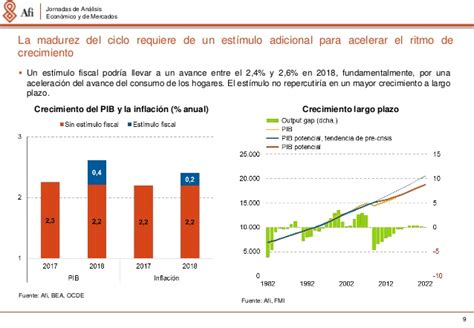 anlisis econmico colombiano 2017 jornadas de an 225 lisis econ 243 mico y de mercados 27 de