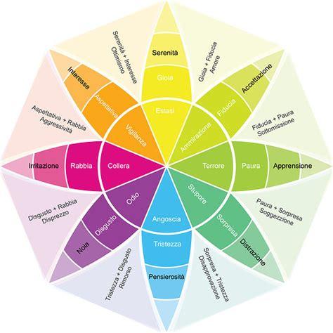 la delle emozioni italiano la gestione delle emozioni pragmatica mente coaching e