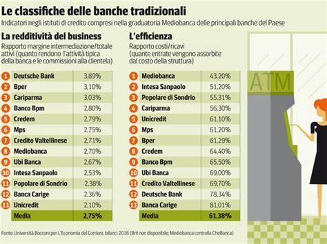 banche dati bocconi banche sicure in italia l elenco aggiornato