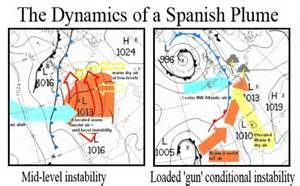traffic pattern en espanol british weather hosepipe bans become a distant memory as