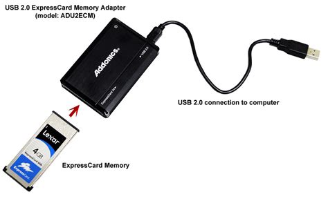 Expresscard Usb Adapter addonics product usb 2 0 expresscard memory adapter