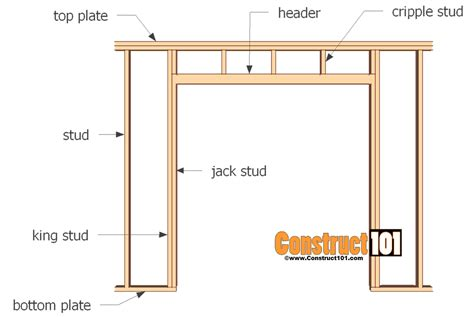 how to frame a door opening shed door plans step by step construct101