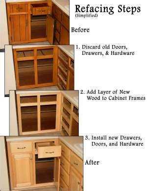 How To Resurface Kitchen Cabinet Doors by The 25 Best How To Reface Kitchen Cabinets Ideas On