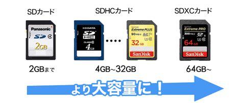 which is better sdhc or sdxc ビックカメラ sdカードの選び方