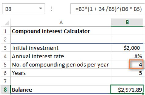 Download Calculate Compound Interest In Excel Gantt Chart Excel Template Daily Compound Interest Calculator Excel Template