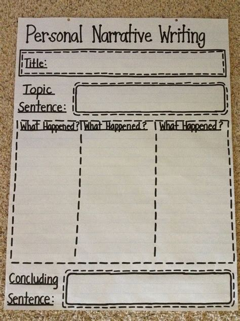 personal narrative template january 2012