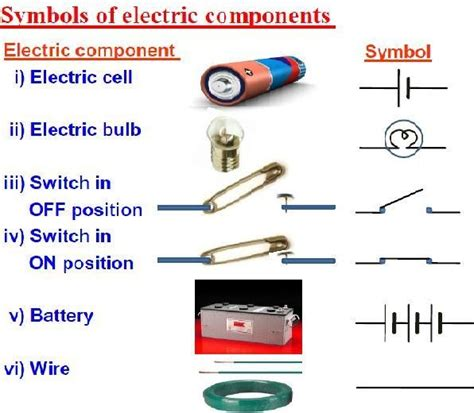 science electrical circuits cbse vii science electric current and its effects