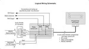 central heating programmer information about universal complicated