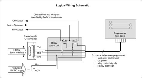 standard central heating wiring diagram k