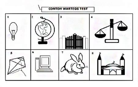 contoh gambar wartegg test cara menyelesaikan soal gambar psikotes wartegg