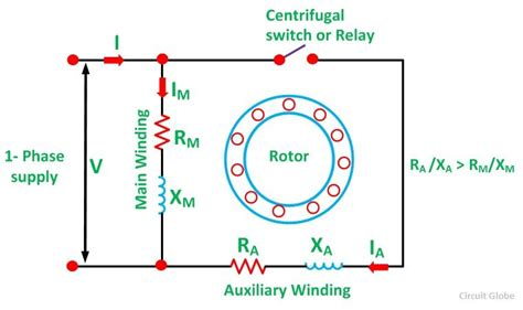 split phase induction motor what is a split phase induction motor its applications circuit globe