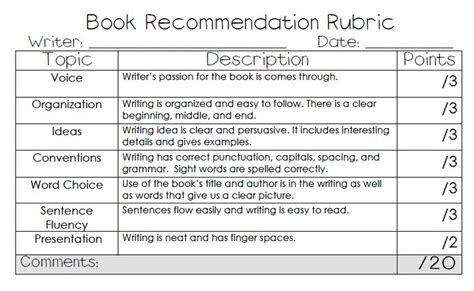 Recommendation Letter Rubric 1000 Images About Writing Types Persuasive On Work On Writing Anchor Charts And