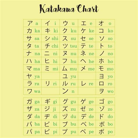the abcs of cbd the essential guide for parents and regular folks why pot is not what we were taught books best 25 katakana chart ideas on hiragana