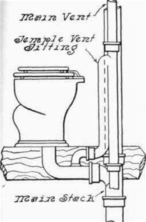 water closets part 5