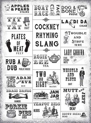 slang for bathroom in england cockney rhyming slang metal wall sign 80220