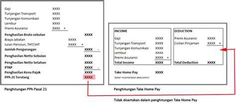 contoh format slip gaji honorer contoh slip gaji net top 10 work at home jobs
