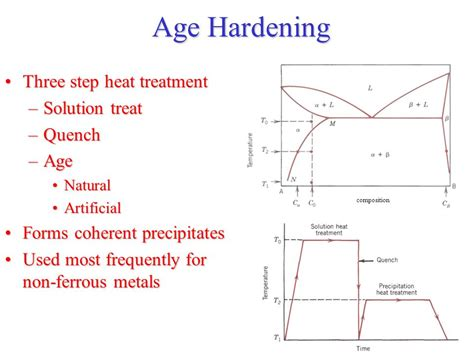 your age the small step solution to a better longer happier books precipitation or age hardening ppt