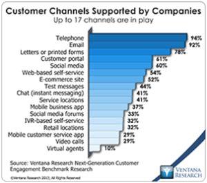 ibm genesys genesys and ibm to improve customer engagement with ibm watson