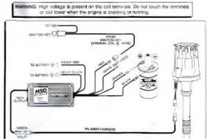pertronix billet distributor wiring diagram omix ada distributor wiring diagram elsavadorla