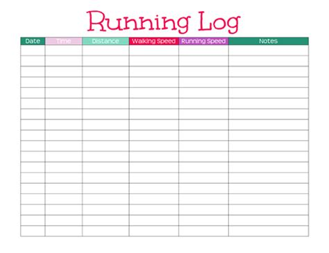running log template half marathon plan for the ultimate beginner