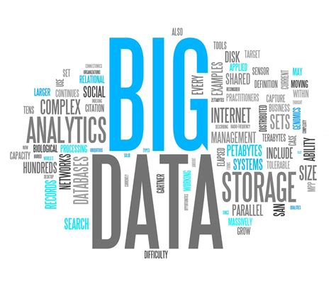 bid data big data