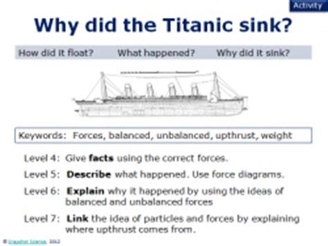 why did the titanic sink why did the titanic sink