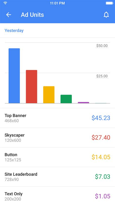 adsense helpline google adsense app gets updated with material design