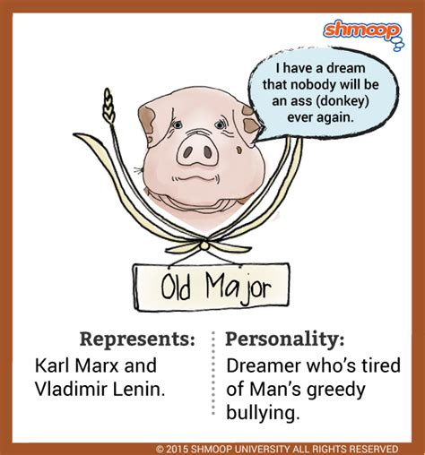 quotes on themes in animal farm old major a pig in animal farm chart