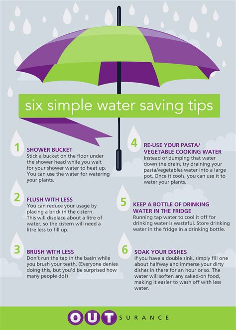 Practical tips for saving water